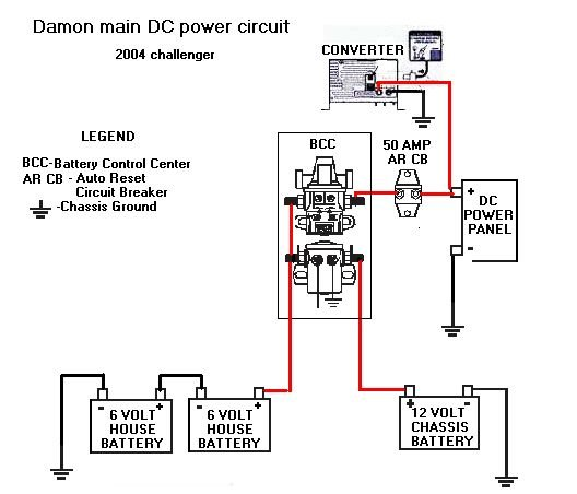 damon wiring diagram 1 irv2 rv photo gallery