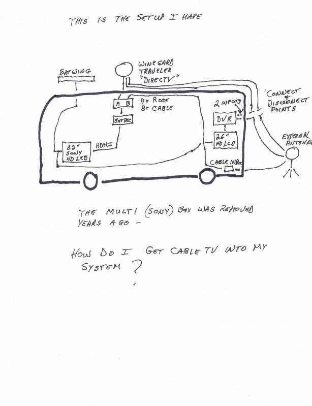 rv tv cable wiring diagram