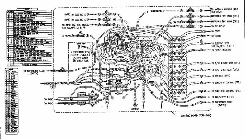 Forest River Wiring Diagram from www.irv2.com