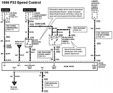 F53 chassis cruise control problems - iRV2 Forums | Ford F53 Wiring Diagram Cruisecontrol |  | iRV2 Forums