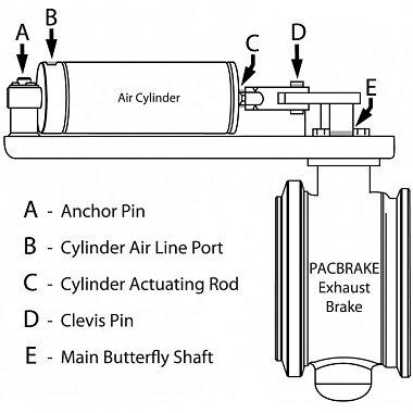 Pacbrake Wiring Diagram - 1964 Gm Ignition Wiring Diagram -  usb-cable.yenpancane.jeanjaures37.frWiring Diagram Resource