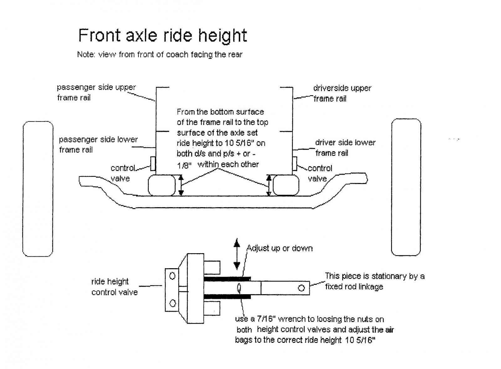Click image for larger version  Name:Front Axle Ride Adustment.jpg Views:121 Size:168.2 KB ID:10758