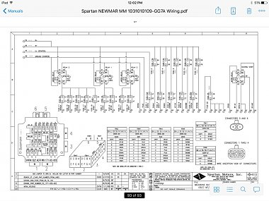 [SCHEMATICS_48IS]  Engine brake fuse location - iRV2 Forums | Newmar Fuse Box |  | iRV2 Forums