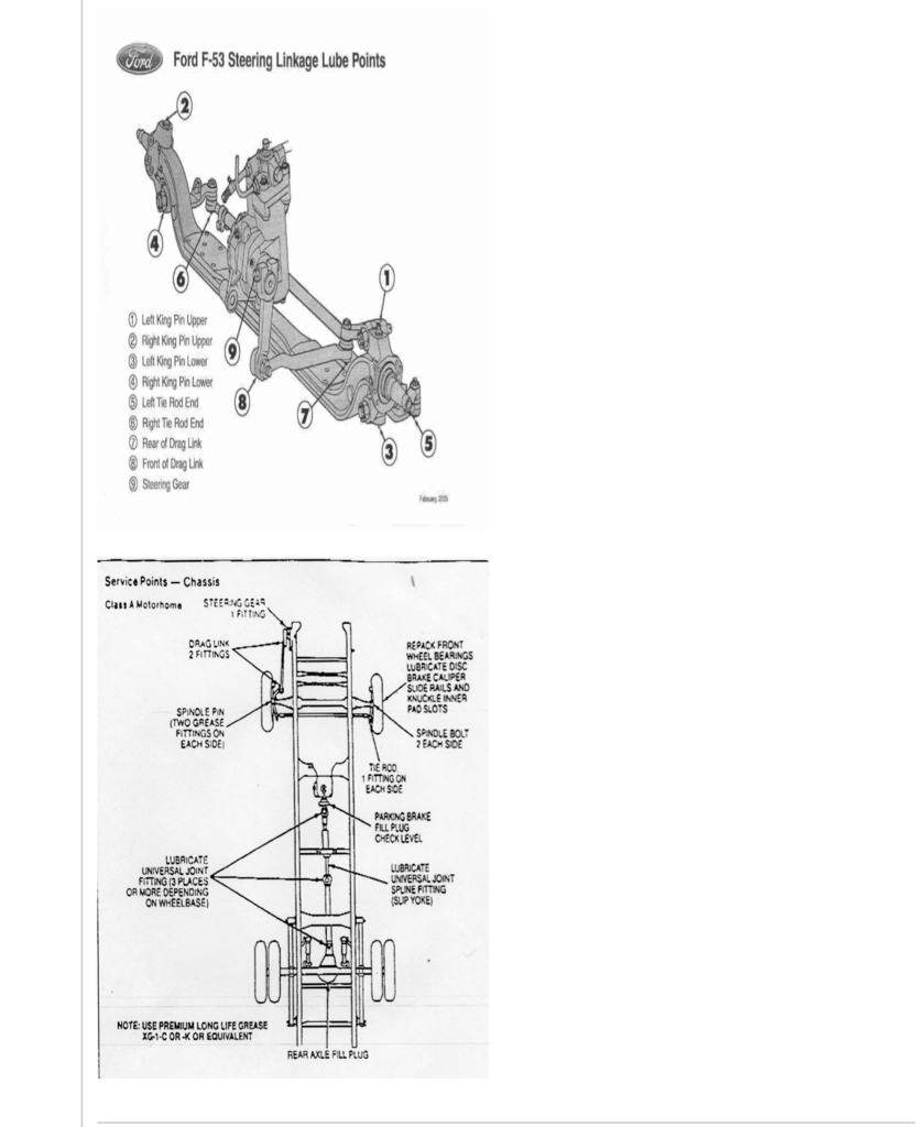 1999 Fleetwood Bounder Electrical Diagram