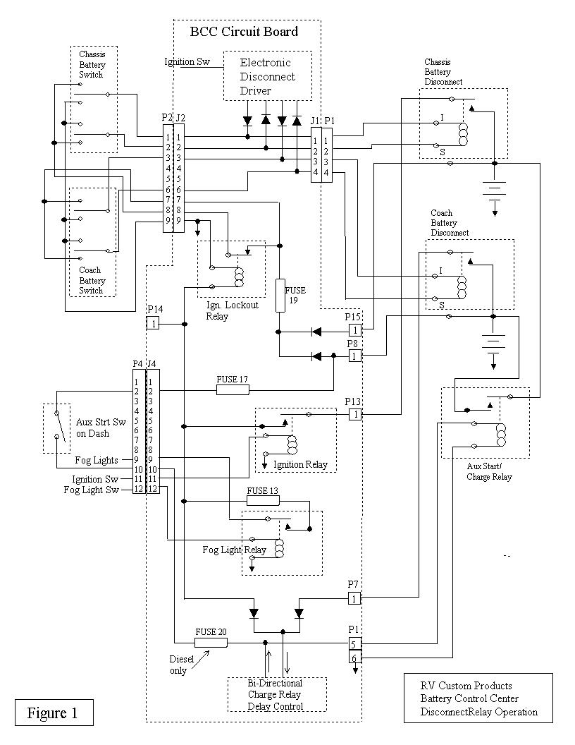rv battery control center wiring diagram