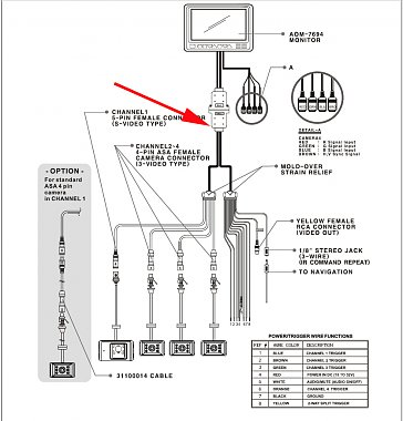 Voyager AOM 7694 Trouble shooting - iRV2 Forums | Voyager Backup Camera Wiring Diagram |  | iRV2 Forums