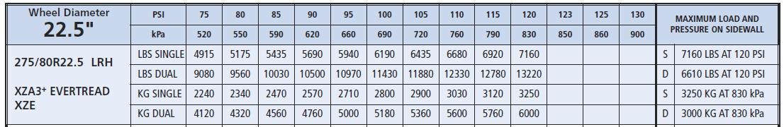 Click image for larger version  Name:Load range H.png Views:98 Size:20.3 KB ID:120974