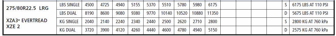 Click image for larger version  Name:Load range G.png Views:81 Size:13.4 KB ID:120975