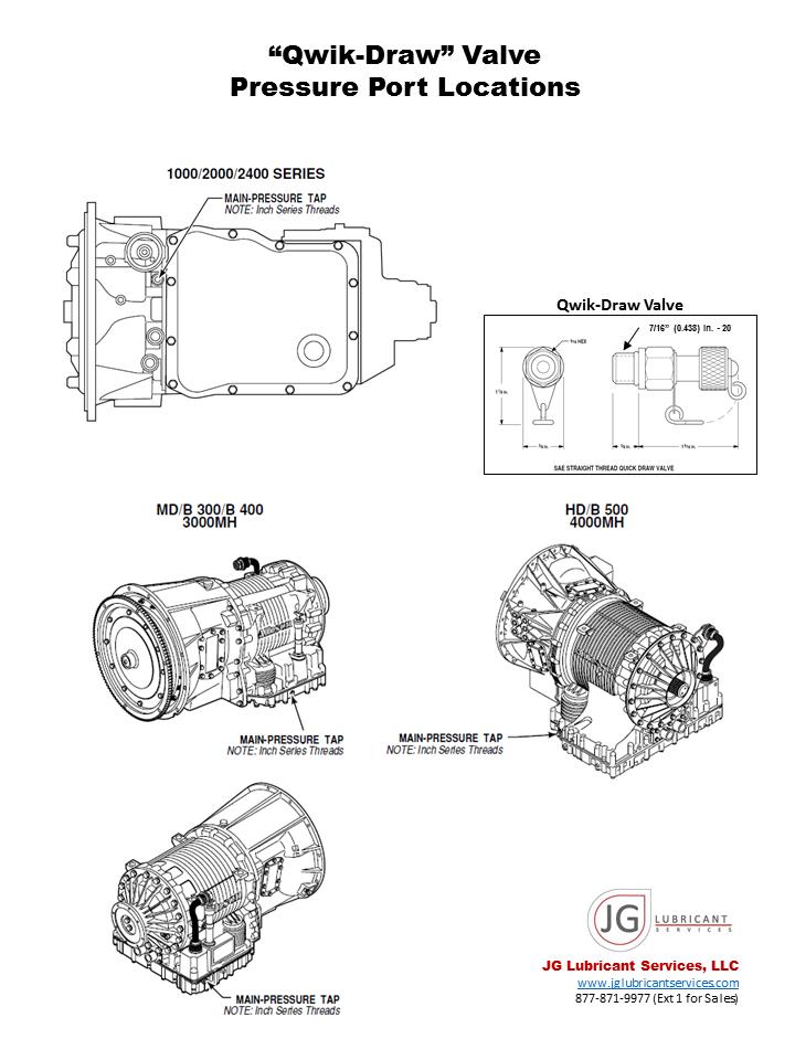 Allison 3000 Wiring Schematic Allison 3000 Parts Wiring