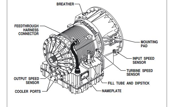 Allison 4000 Transmission Wiring Diagram Html. Allison