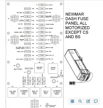 where are aux power fuses in 2004 mountain aire? - irv2 forums newmar fuse box  irv2 forums