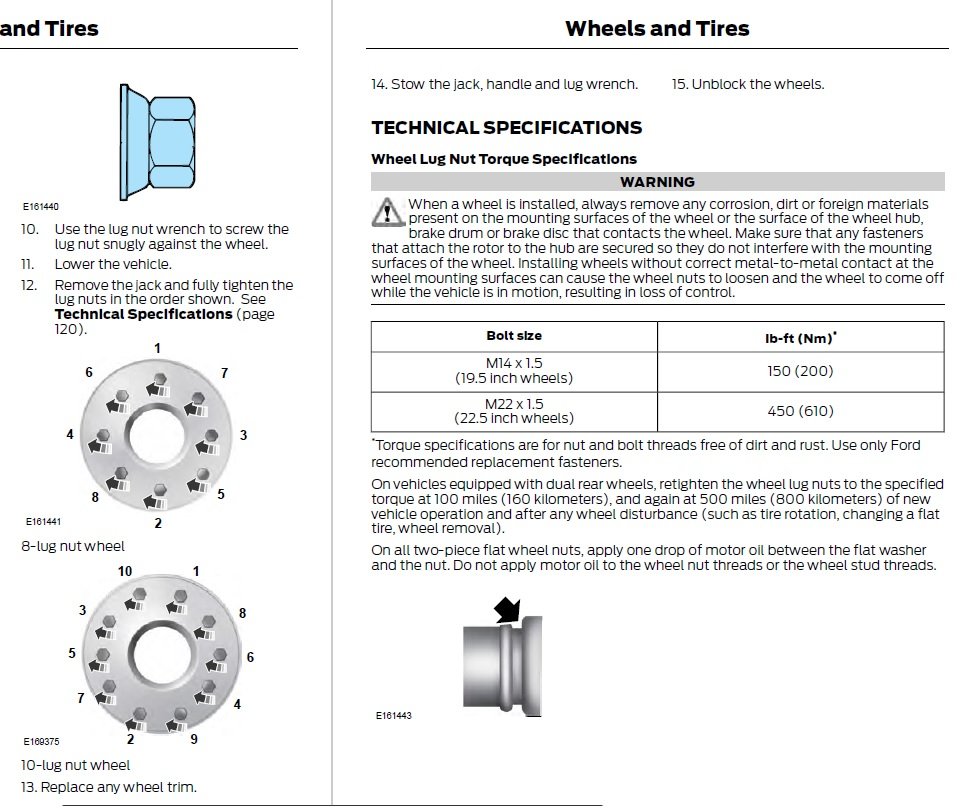 Click Image For Larger Version Name Torque Jpg Views 844 Size 232 3