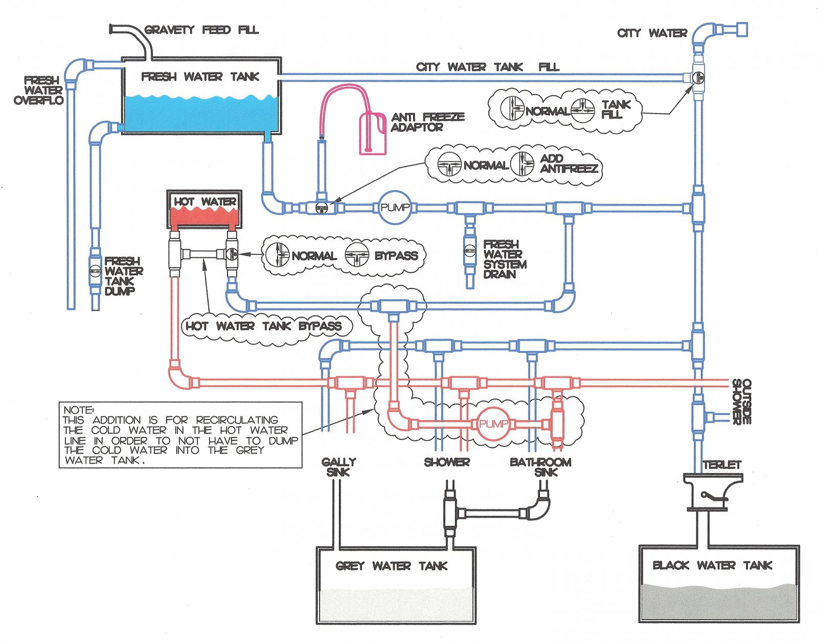 wiring diagram winnebago the wiring diagram winnebago rv wiring diagram nodasystech wiring diagram