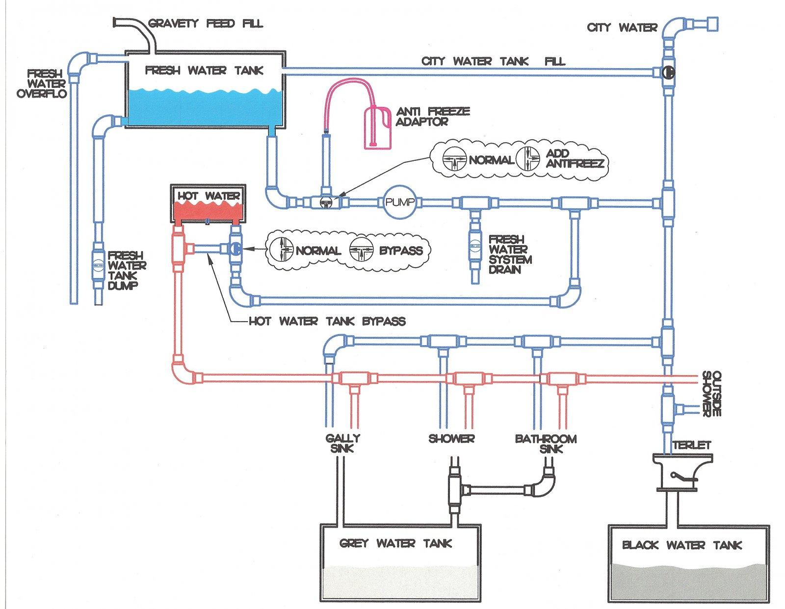 grey water plumbing diagram  grey  free engine image for