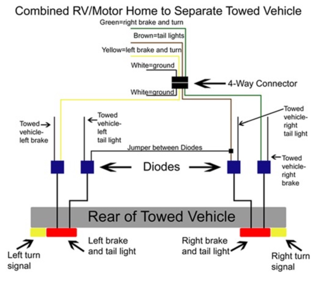 tow vehicle wiring diagram wiring diagram