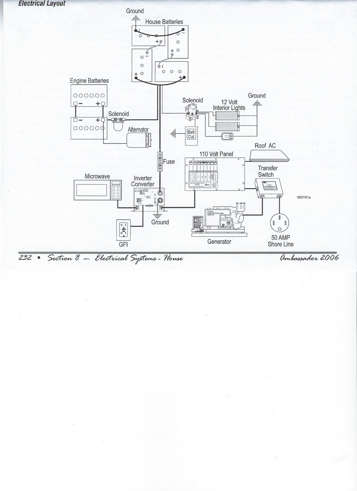 house battery wiring for 2003 holiday rambler ambassador Holiday Rambler RV Wiring Diagram Holiday Rambler RV Wiring Diagram