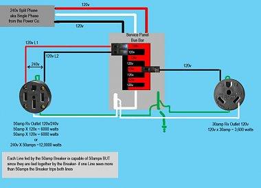 30 amp vs 50 amp wiring - irv2 forums 30 amp rv receptacle wiring diagram #10