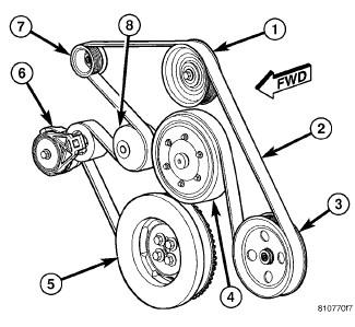 Mercruiser Serpentine Belt Routing Diagram