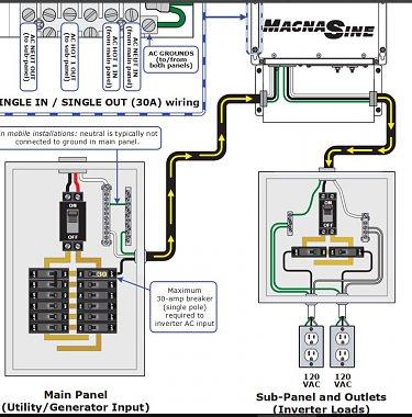 [SCHEMATICS_4ER]  Allegro Bus Wiring Diagram. 2014 tiffin allegro bus wiring diagrams wiring  diagram. has anyone retrofitted a xantrek on a 06 allegro bus. motorhome wiring  diagram tiffin 1999 wiring diagram. 2004 allegro phaeton | Allegro Bus Wiring Diagram |  | 2002-acura-tl-radio.info
