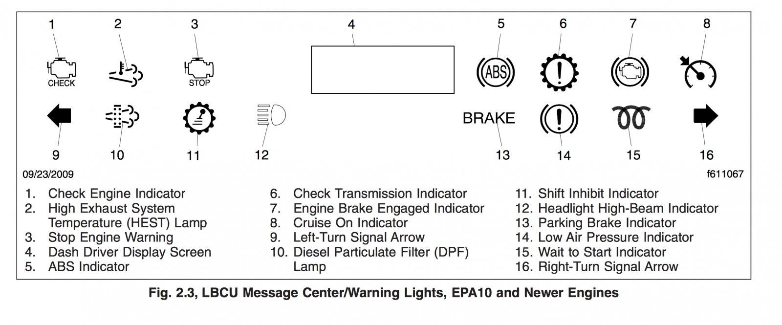 Freightliner Dash Light Meanings