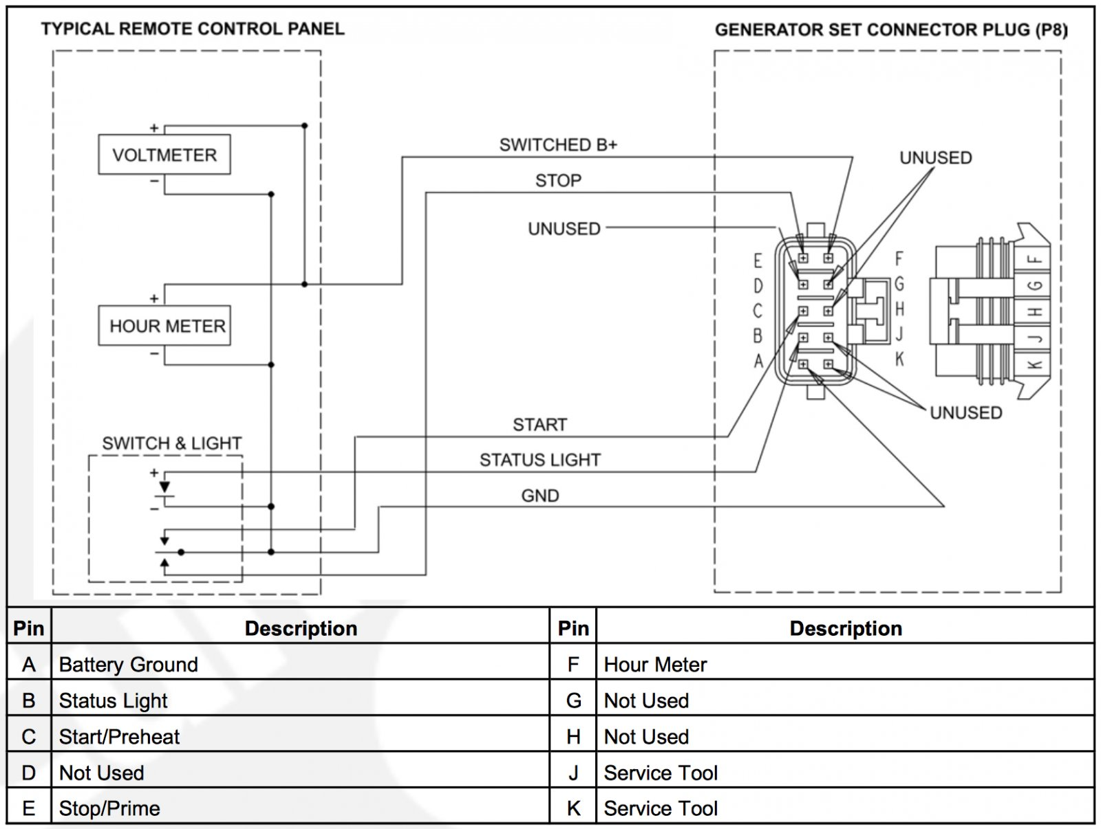 Xantrex Ags Installation Irv2 Forums Onan Generator Start Stop Wiring Diagram Click Image For Larger Version Name Screen Shot 2017 04 17 At 832