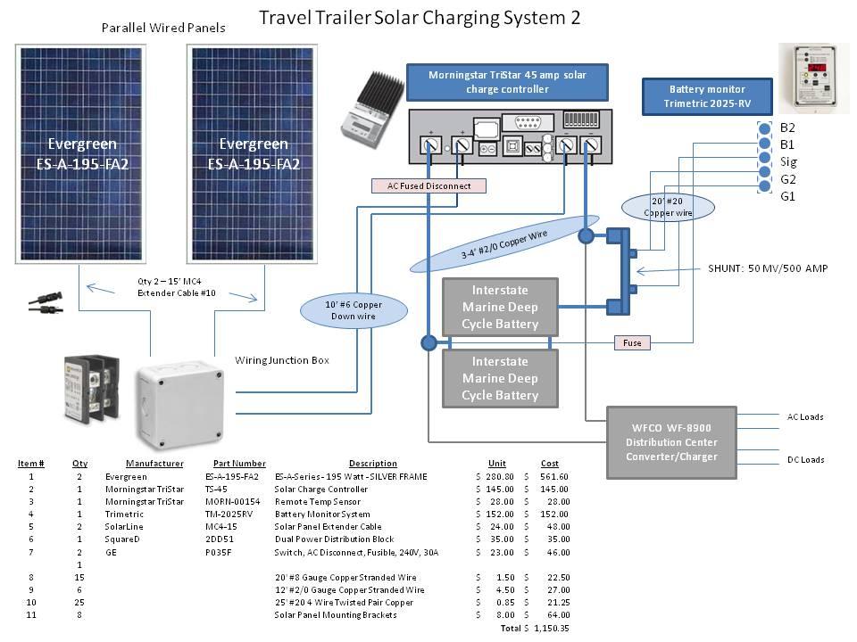 skamper pop up light wiring diagram