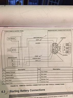 Onan Generator Remote Start Switch Wiring Diagram from www.irv2.com