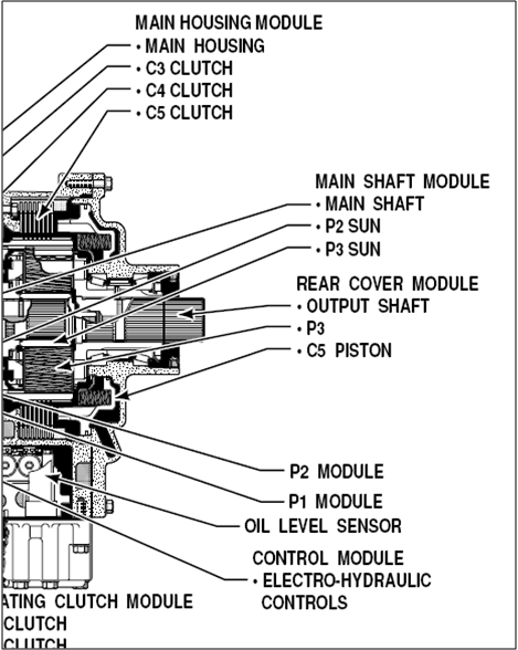 Click image for larger version  Name:MH3000 Output Shaft.png Views:307 Size:99.0 KB ID:16952
