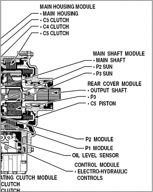 Click image for larger version  Name:MH3000 Output Shaft.png Views:315 Size:99.0 KB ID:16952