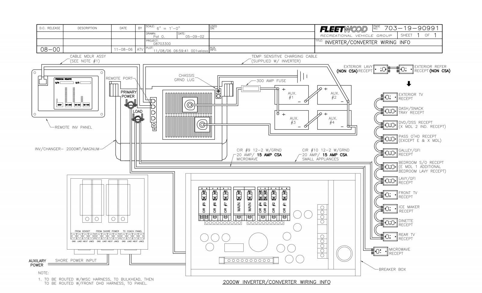 Magnum Inverter Wiring Diagram