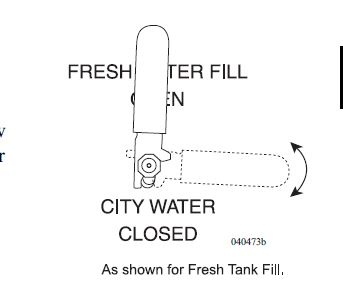 Name:  city water fill.JPG Views: 332 Size:  17.7 KB