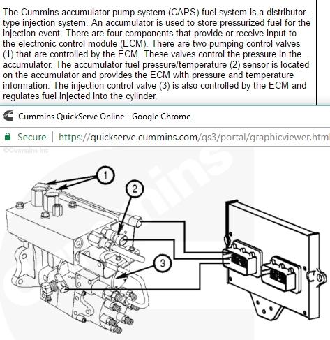 2003 Cummins 8 3L-ISC-350HP, CAPS FUEL PUMP FAILURE (Fault
