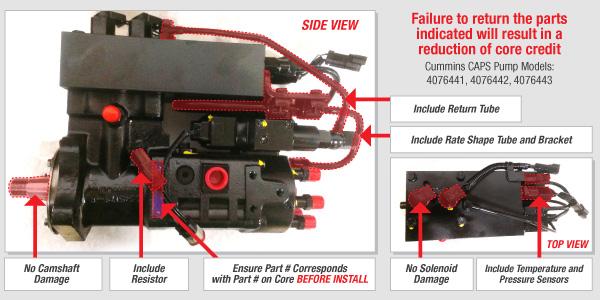 2003 Cummins 8 3L-ISC-350HP, CAPS FUEL PUMP FAILURE (Fault Codes 277