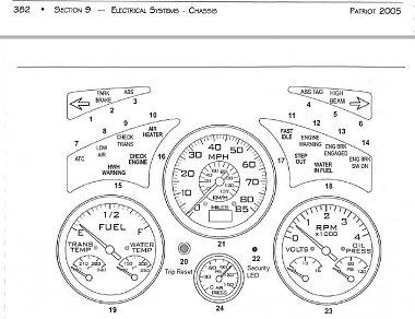 Click image for larger version  Name:Dash gauges layout.JPG Views:52 Size:150.2 KB ID:184385