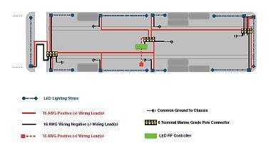 Click image for larger version  Name:LED WIRING PLAN.jpg Views:470 Size:142.4 KB ID:188617