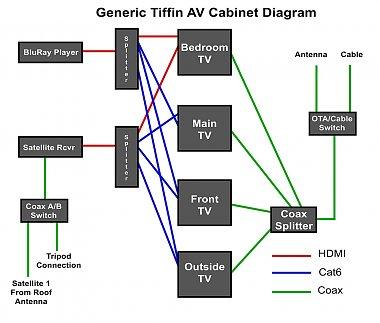 Click image for larger version  Name:AV-Schematic-1Rcvr.jpg Views:47 Size:139.9 KB ID:195617
