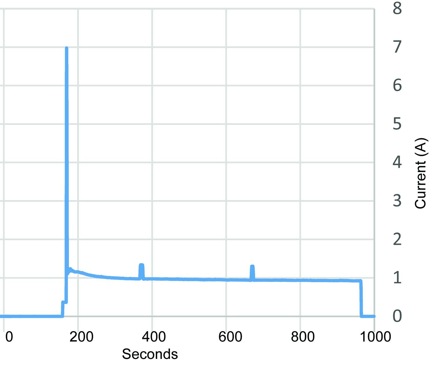 Click image for larger version  Name:Ref test 1 sec sampling.jpg Views:22 Size:789.1 KB ID:201700