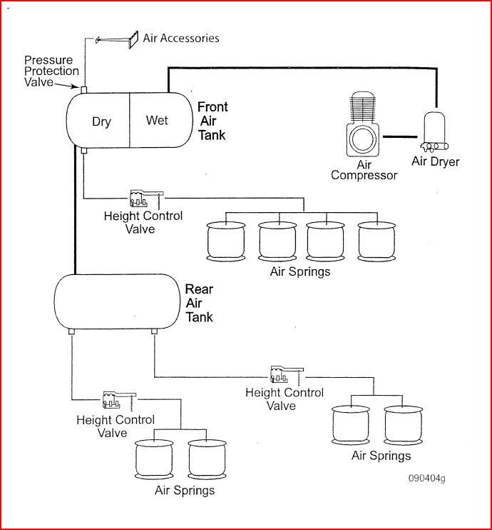 2006 peterbilt 335 wiring diagram 2006 diy wiring diagrams description peterbilt wiring diagram