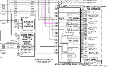 [SCHEMATICS_4FD]  VIM Wiring help needed. - iRV2 Forums   Md3060 Wiring Diagram      iRV2 Forums