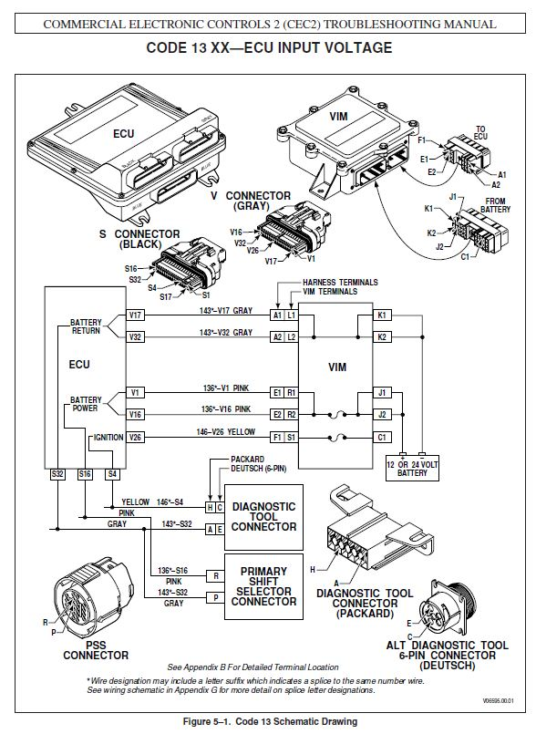 [DIAGRAM_38YU]  Locating Engine and Transmission ECU's and VIM - Page 2 - iRV2 Forums | Allison 2000 Transmission Wiring Diagram |  | iRV2 Forums