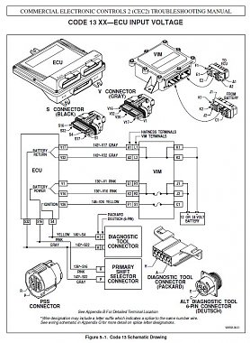 Locating Engine and Transmission ECU's and VIM - Page 2 ... on