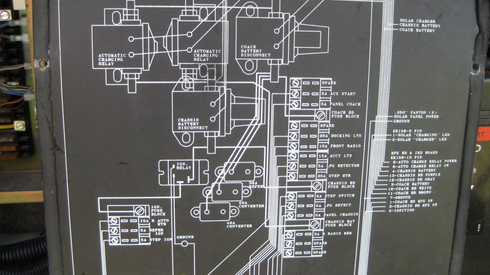 American Coach Intellitec Battery Control center - iRV2 Forums | Battery Control Center Wiring Diagram |  | iRV2 Forums