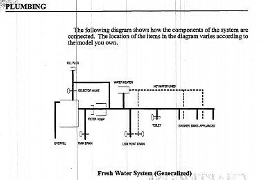 Click image for larger version  Name:1996 Beaver Plumbing.JPG Views:143 Size:70.4 KB ID:215851