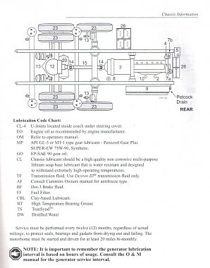 Click image for larger version  Name:Lube-Chart-2.jpg Views:147 Size:125.4 KB ID:223074