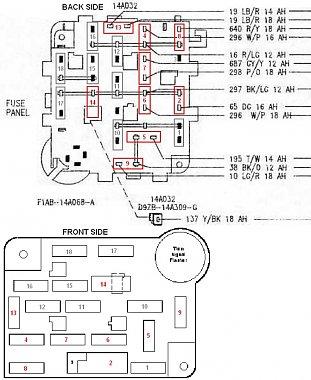 Fleetwood Motorhome Ford F53 Fuse Box Diagram / Ford F 550