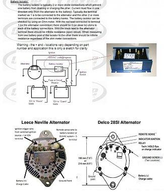 Marine Alternator Wiring Diagram from www.irv2.com