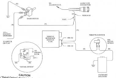 Pac Brake wiring diagram 2005 Monaco - iRV2 ForumsiRV2 Forums