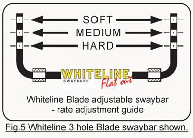 Click image for larger version  Name:WhitelineAdjustment.jpg Views:49 Size:64.2 KB ID:241150