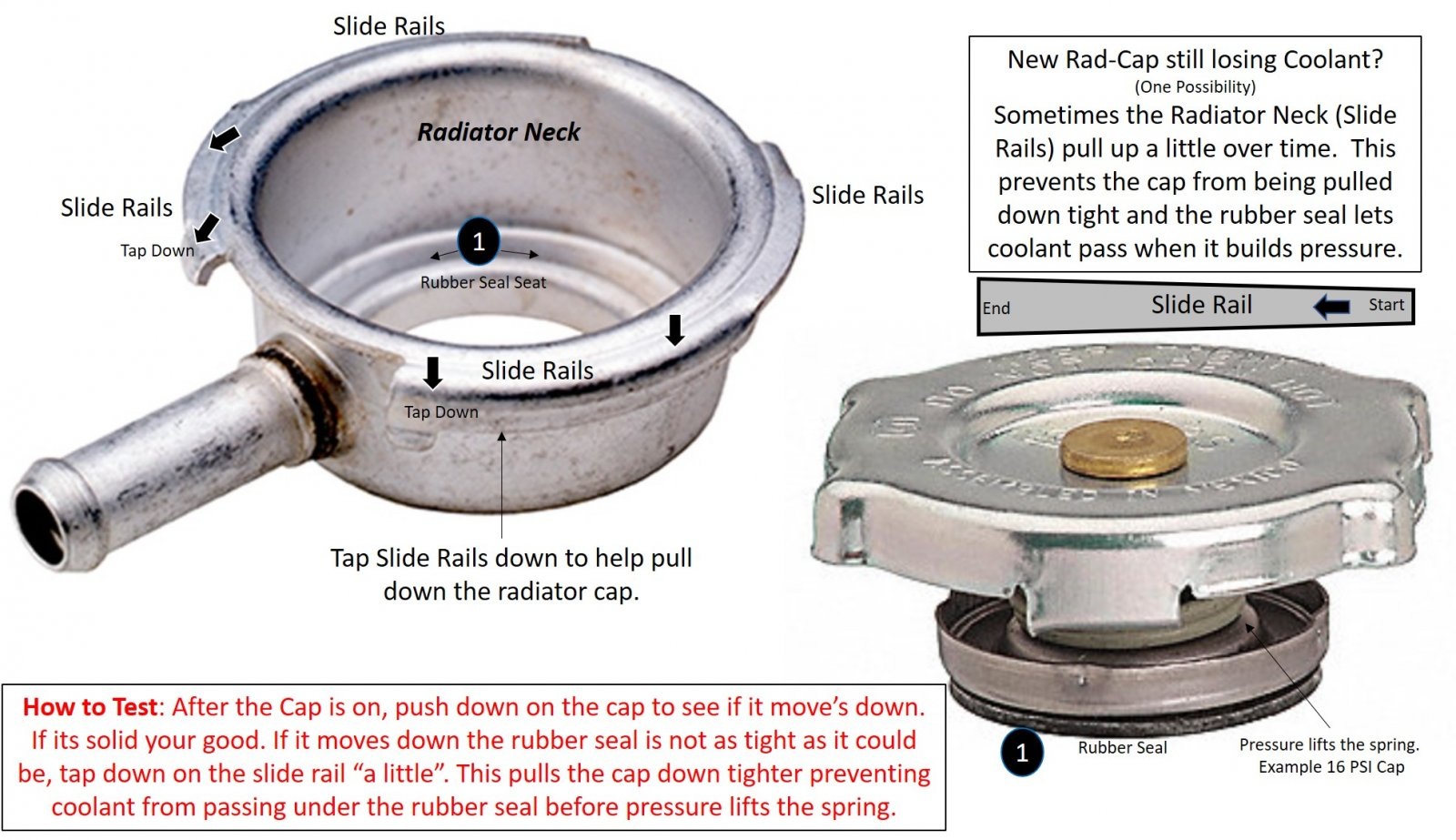 Click image for larger version  Name:Radiator Cap and Radiator Neck rails.jpg Views:13 Size:236.0 KB ID:241919