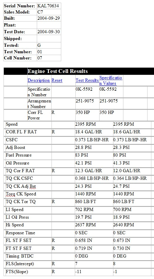 Click image for larger version  Name:My Engine CAT Dyno Results.jpg Views:19 Size:143.8 KB ID:242180